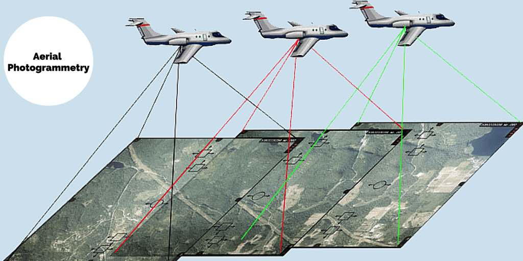 Aerial-Photogrammetry